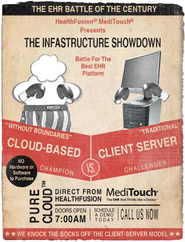 Cloud-based EHR vs. Client-server EHR