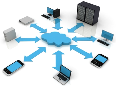 Cloud Computing EMR
