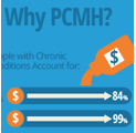 119x120xWhat-is-Patient-Centered-Medical-Home.png.pagespeed.ic.KHyEZLYZLQ